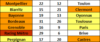 Top 14 - 1ère journée : UBB / Toulouse - Page 6 0nsl
