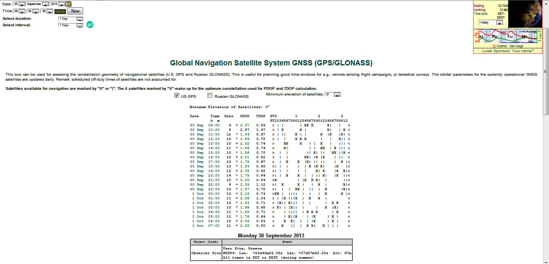 Προβλεψη Καλυψης Δορυφορων σε Συγκεκριμενη Θεση, Ημερα και Ωρα Thxt