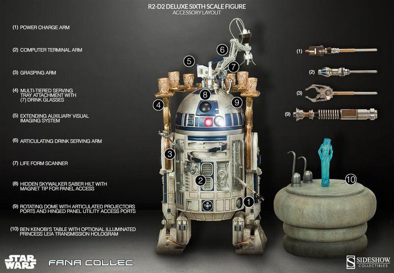 STAR WARS - R2-D2 deluxe C7j1