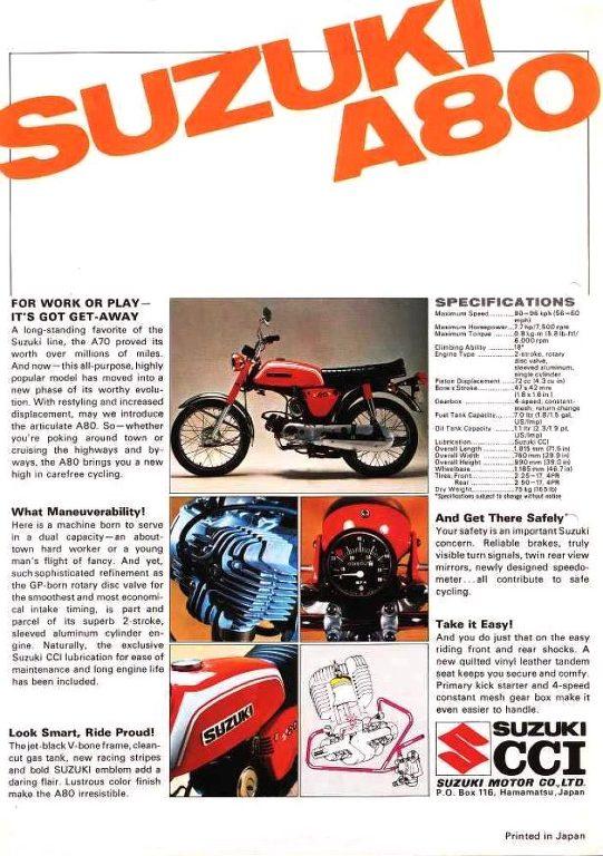 1974 Suzuki AC50 - Page 5 JCV0tI
