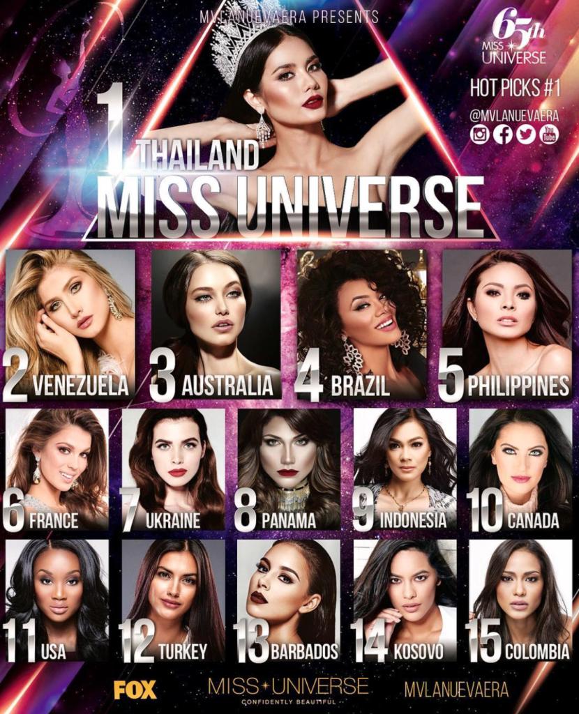 Miss Universo 2017 UsGBYF