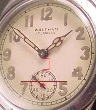Alan Grant's Wristwatch In JP1 Gx43Lu