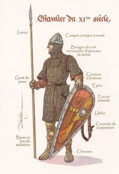 Armaduras y armas de los caballeros VCmtnN