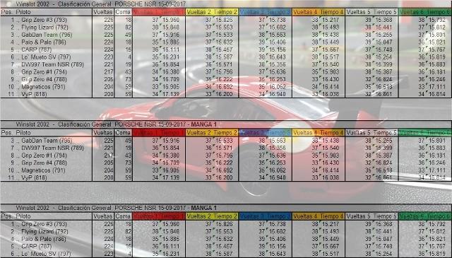 Clasificación final Porsche 997 15Set2017 y Campeonatos Actualizados MCpbQL