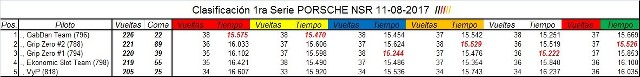 Clasificación 997 Porsche Cup Viernes 11Agosto2017 TIeH9p