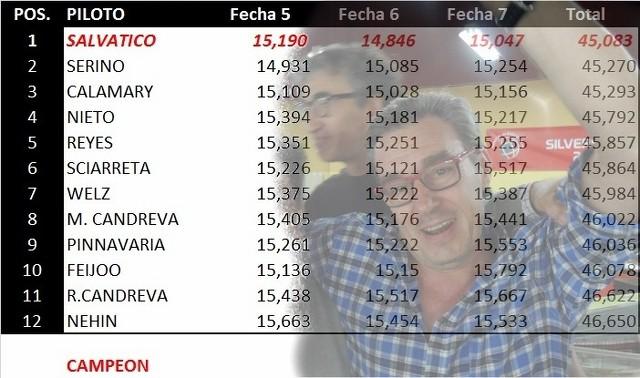 Resultados Copa Porsche 997 y Campeonatos Actualizados 09EFwm