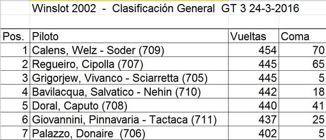 GT3 - Evento 24/3 - 18hrs - RESULTADOS FINALES - Página 2 NISM5B