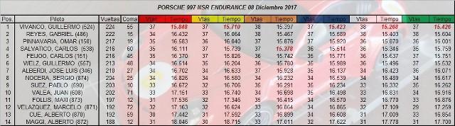 Porsche 997 NSR Individual QfMM4z