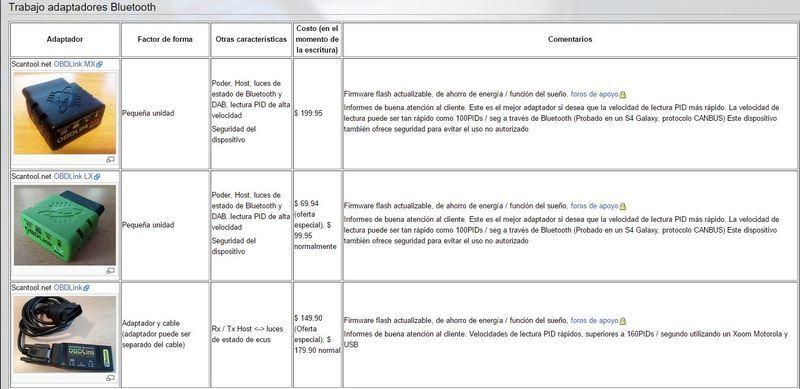 App Android Torque pro (diagnosis básica e información de tu vehículo) RcG2Jg