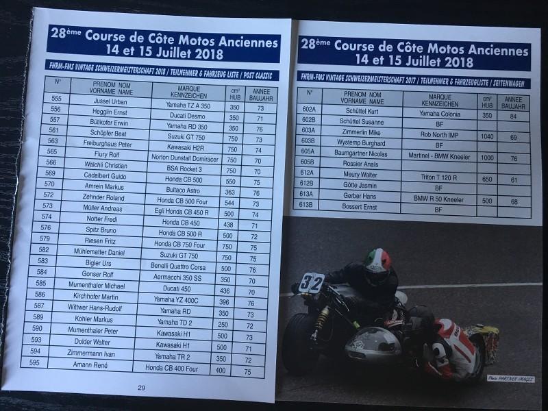Ici le CR et les Photos de la 28eme Course de Cote de Motos Anciennes du Gaschey du 14.07.2018 Qwgmir
