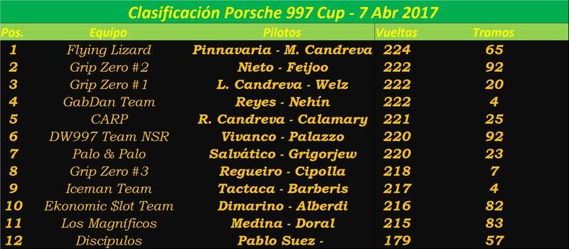 Torneo Porsche 997 NSR - Ronda 02 SAxFEX