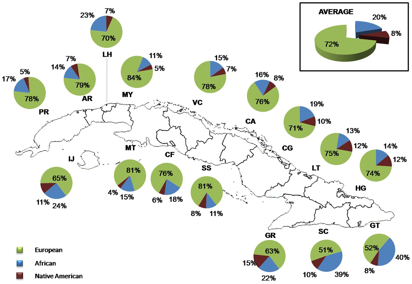 Diferentes fenotipos y grupos étnicos de Latinoamérica - Página 4 AOuTMl