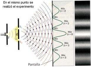 Velocidad de particulas para fusion..hay algo raro!!! - Página 4 E2de
