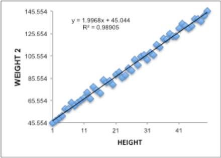 Sobre análisis de regresión  3qWyPE