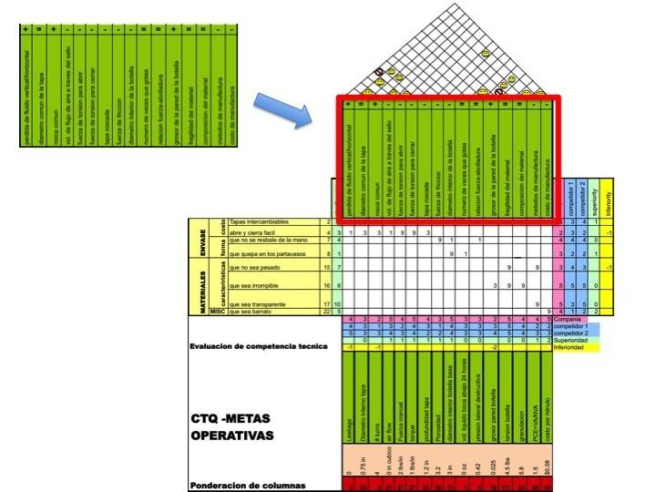 Quality Function Deployment, QFD tutorial J44VoJ