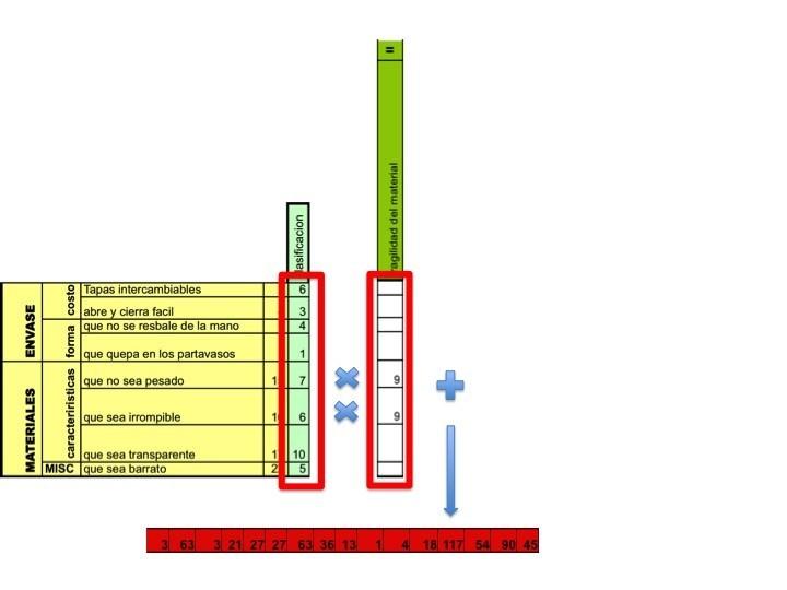 Quality Function Deployment, QFD tutorial YM4WMs