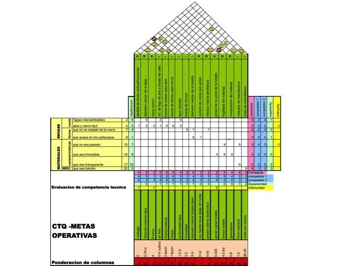 Quality Function Deployment, QFD tutorial 4rrBVQ