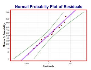 Sobre análisis de regresión  PX2o8N