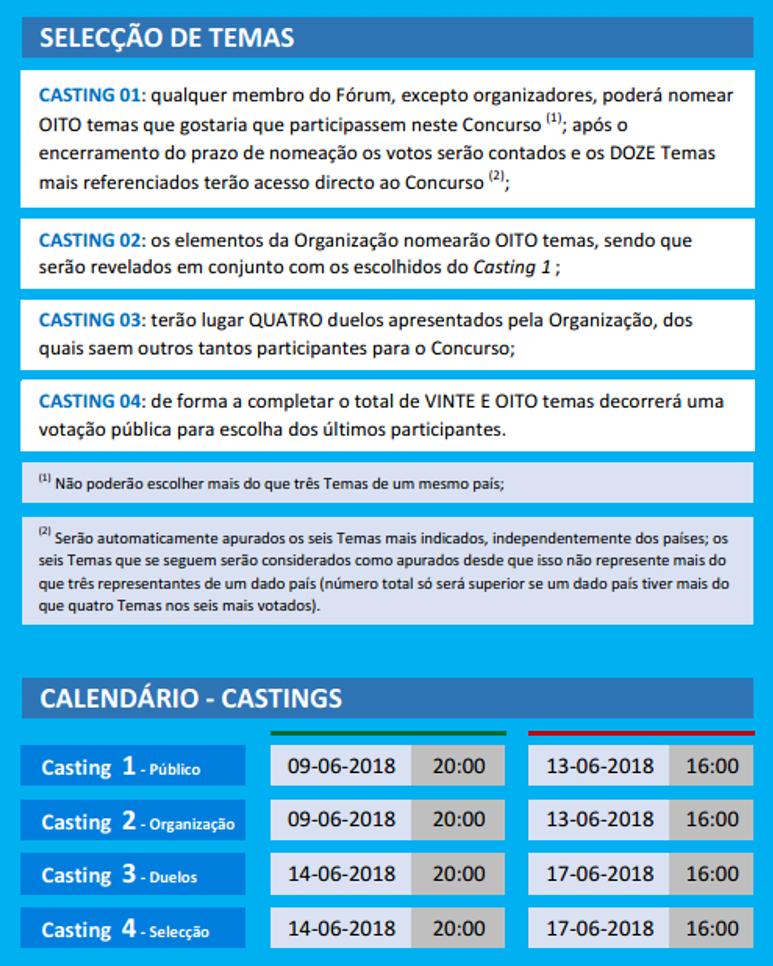 Informações Gerais RqprQ4