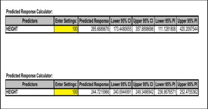 Sobre análisis de regresión  Ebg0Cs