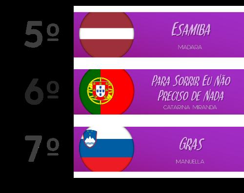 Semifinal 1 SrJDfW