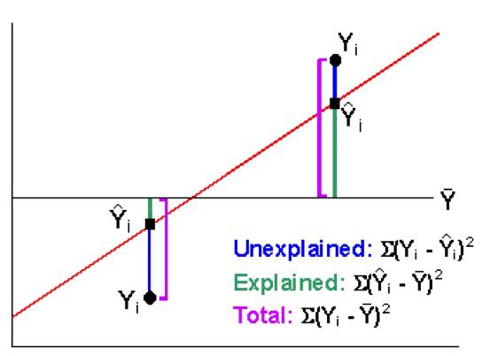 Sobre análisis de regresión  Nf9AM5