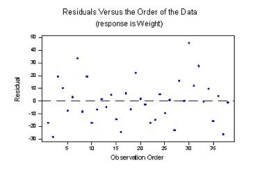 Sobre análisis de regresión  RYmi2u