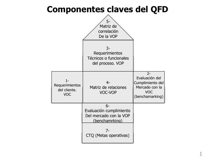 Quality Function Deployment, QFD tutorial MHi8GJ