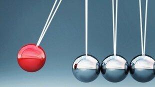 EMA Plus Stochastic Plus RSI Strategy