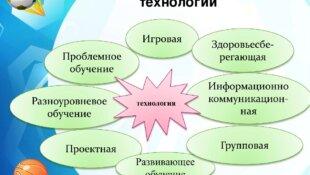 Современные образовательные технологии, используемые в процессе преподавания